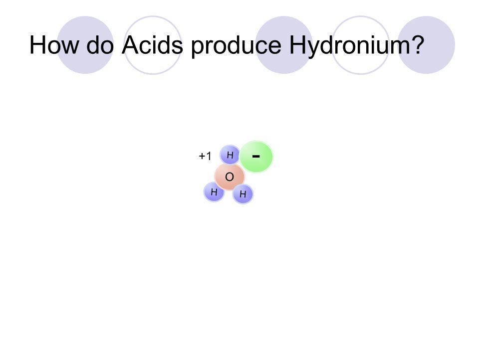How do Acids produce Hydronium? H O H H +1 - Hydronium ion Anion