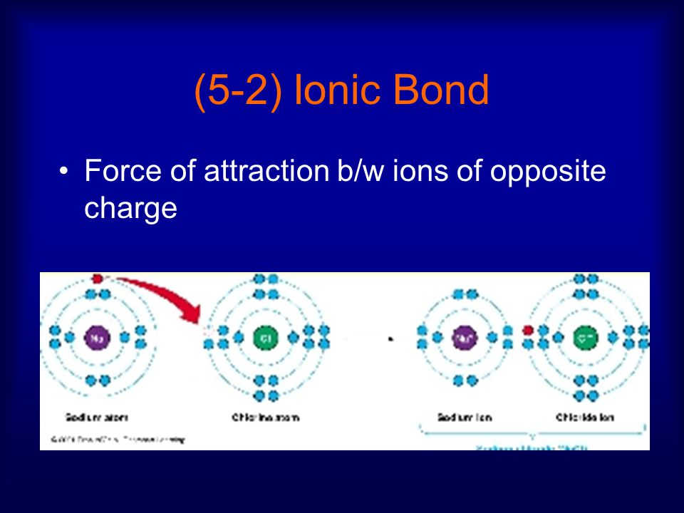 (5-2) Ionic Bond Force of attraction b/w ions of opposite charge