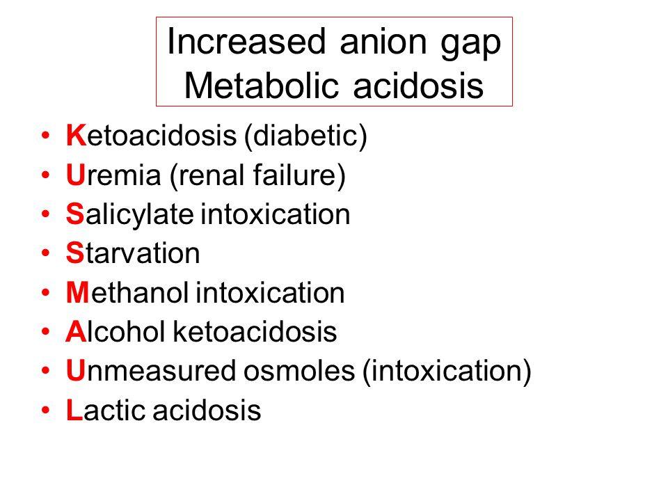 Increased anion gap Metabolic acidosis Ketoacidosis (diabetic) Uremia (renal failure) Salicylate intoxication Starvation Methanol intoxication Alcohol