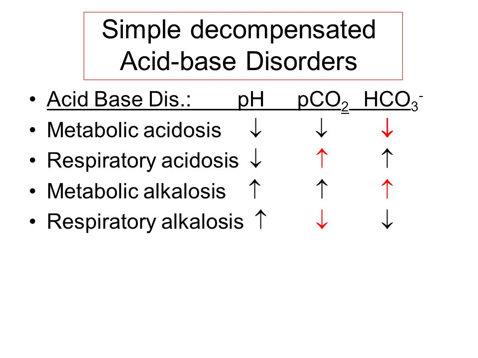 Simple decompensated Acid-base Disorders Acid Base Dis.: pH pCO 2 HCO 3 - Metabolic acidosis    Respiratory acidosis   Metabolic alkalosis    Respiratory alkalosis  