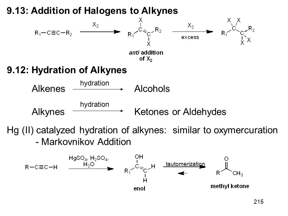 215 9.13: Addition of Halogens to Alkynes 9.12: Hydration of Alkynes Alkenes Alcohols Alkynes Ketones or Aldehydes hydration Hg (II) catalyzed hydrati