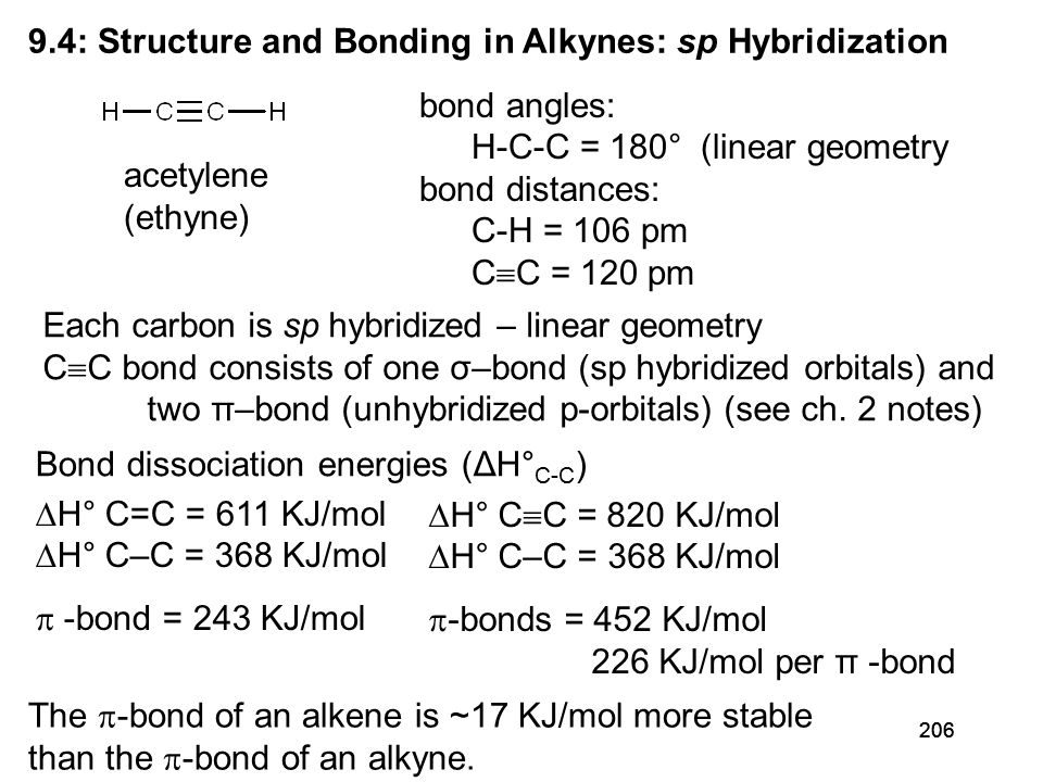 206 acetylene (ethyne) bond angles: H-C-C = 180° (linear geometry bond distances: C-H = 106 pm C  C = 120 pm Each carbon is sp hybridized – linear ge