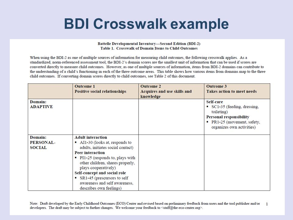 BDI Crosswalk example Early Childhood Outcomes Center