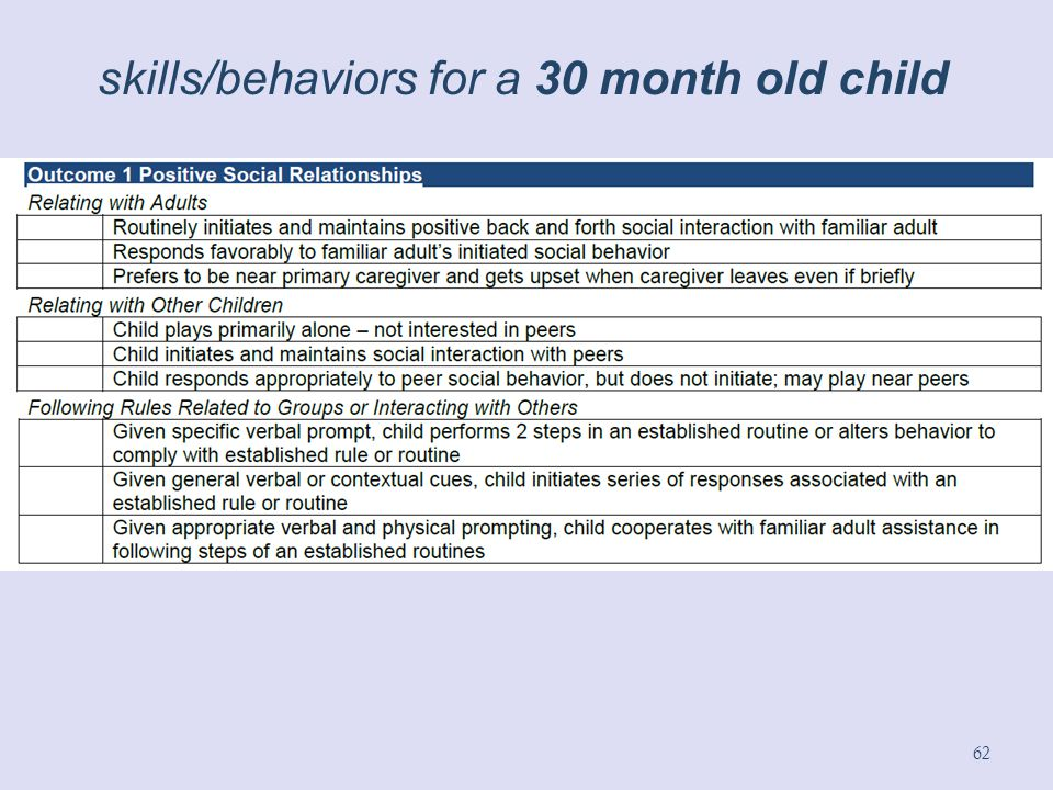 62 skills/behaviors for a 30 month old child