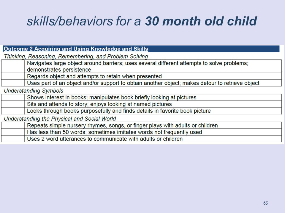 63 skills/behaviors for a 30 month old child