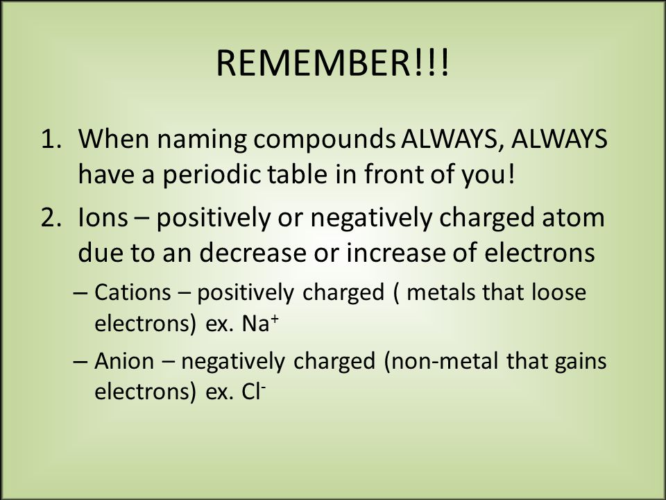 REMEMBER!!. 1.When naming compounds ALWAYS, ALWAYS have a periodic table in front of you.