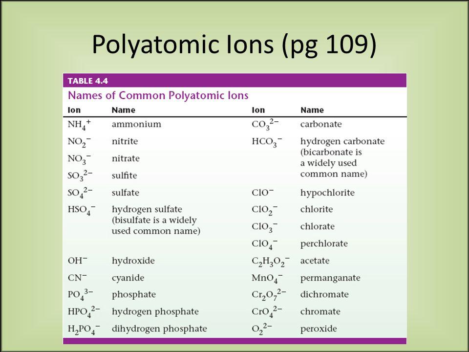 Polyatomic Ions (pg 109)
