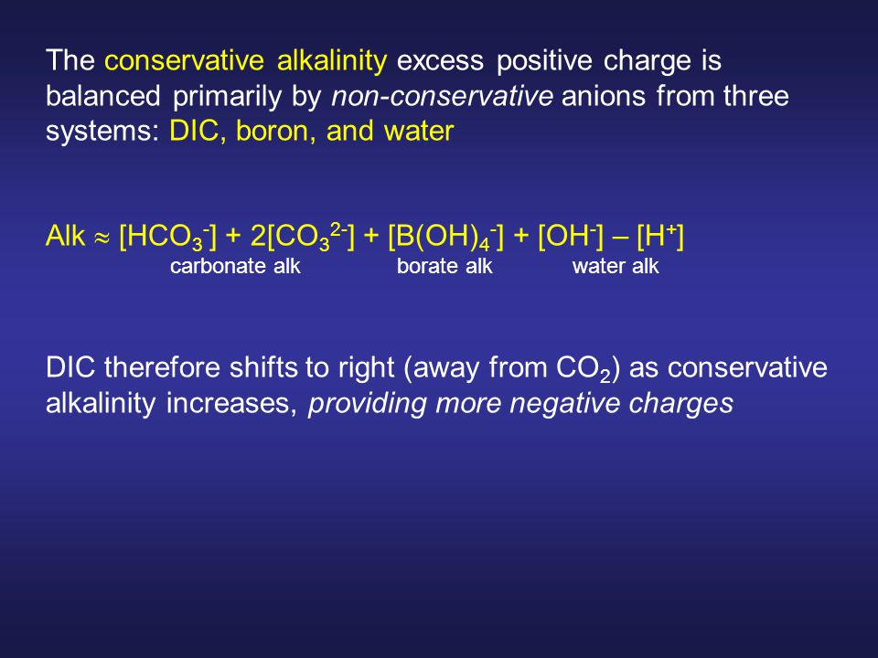 The conservative alkalinity excess positive charge is balanced primarily by non-conservative anions from three systems: DIC, boron, and water Alk  [HCO 3 - ] + 2[CO 3 2- ] + [B(OH) 4 - ] + [OH - ] – [H + ] carbonate alkborate alkwater alk DIC therefore shifts to right (away from CO 2 ) as conservative alkalinity increases, providing more negative charges