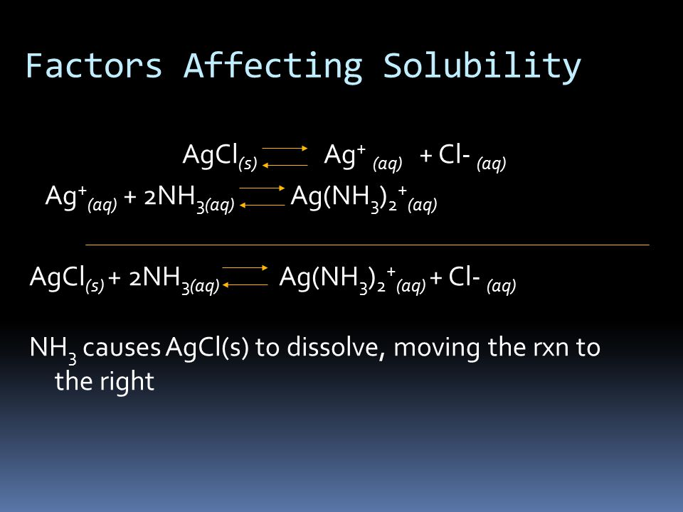 Factors Affecting Solubility AgCl (s) Ag + (aq) + Cl- (aq) Ag + (aq) + 2NH 3(aq) Ag(NH 3 ) 2 + (aq) AgCl (s) + 2NH 3(aq) Ag(NH 3 ) 2 + (aq) + Cl- (aq) NH 3 causes AgCl(s) to dissolve, moving the rxn to the right