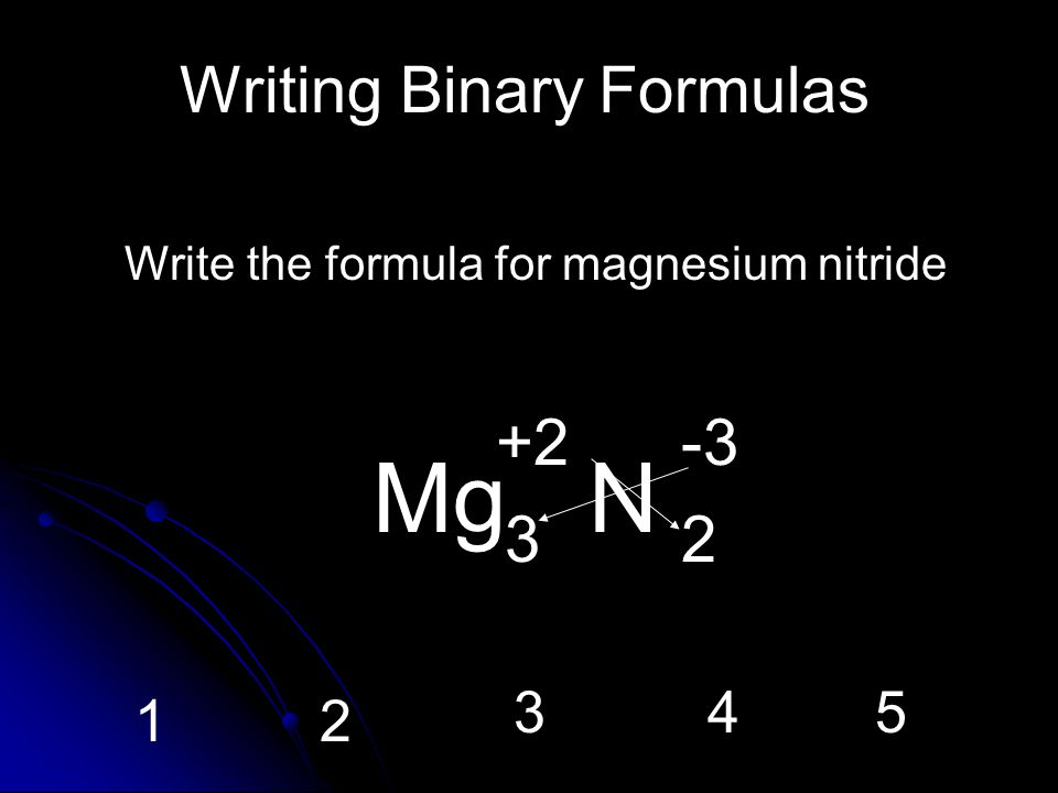 Writing Binary Formulas Write the formula for magnesium nitride Mg N 12 345 +2-3 23