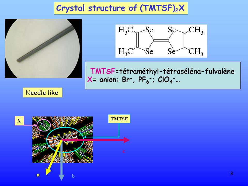 8 Needle like Crystal structure of (TMTSF) 2 X TMTSF X TMTSF=tétraméthyl-tétraséléna-fulvalène X= anion: Br -, PF 6 - ; ClO 4 - … c b a