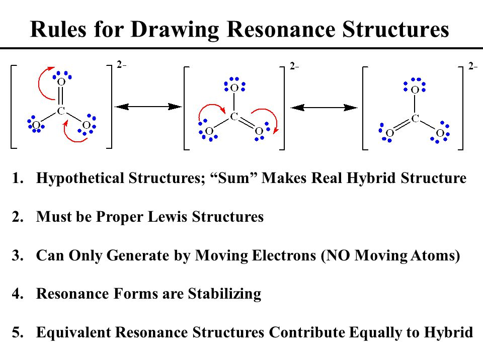 Rules for Drawing Resonance Structures 1.Hypothetical Structures; Sum Makes Real Hybrid Structure 2.Must be Proper Lewis Structures 3.Can Only Generate by Moving Electrons (NO Moving Atoms) 4.Resonance Forms are Stabilizing 5.Equivalent Resonance Structures Contribute Equally to Hybrid