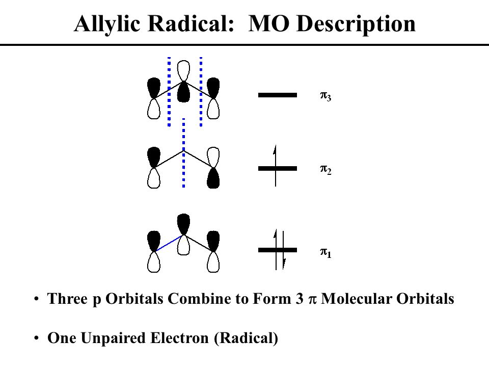 1,4 Addition in Conjugated Dienes 1,4 Addition Due to Stability and Delocalization in Allyl Cation Look at the Intermediate (Carbocation) Observed in Reaction