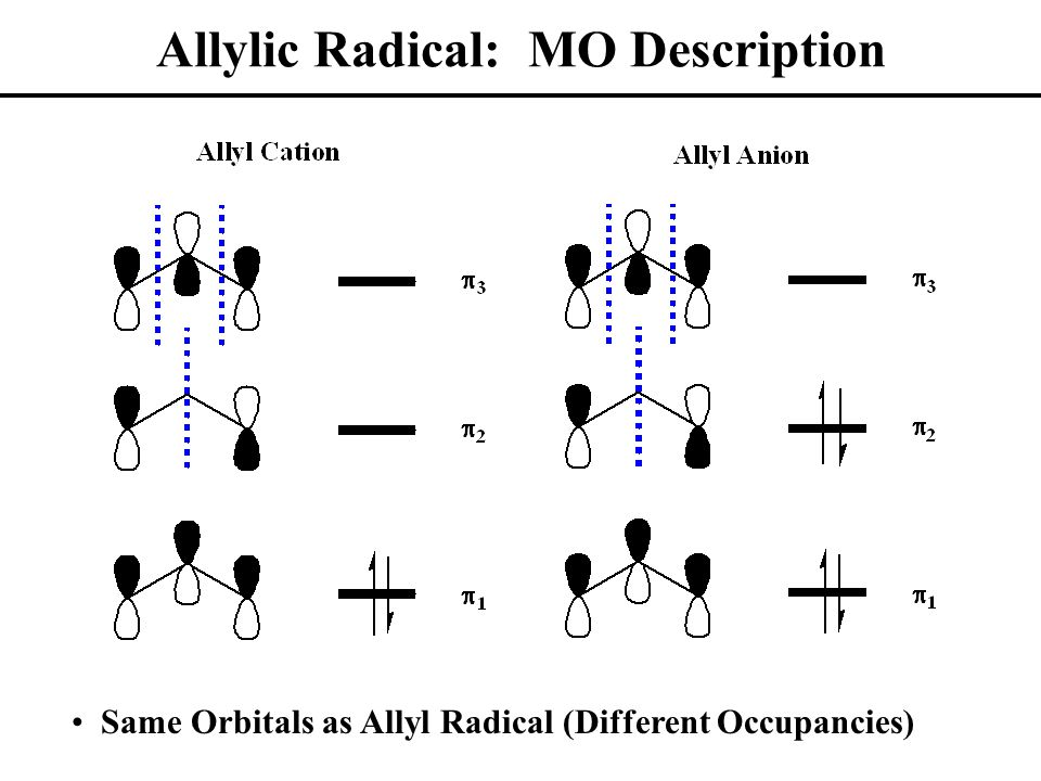 Allylic Radical: MO Description Same Orbitals as Allyl Radical (Different Occupancies)