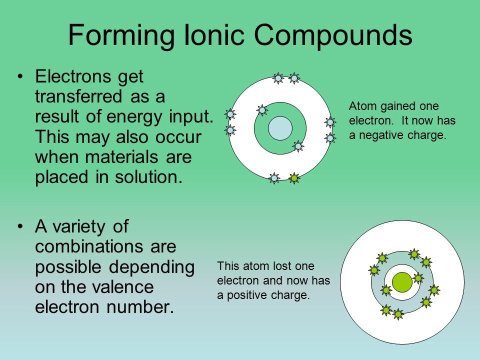 Forming Ionic Compounds Atom gained one electron. It now has a negative charge.
