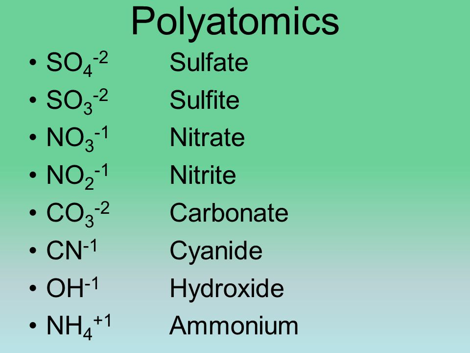 Polyatomics SO 4 -2 Sulfate SO 3 -2 Sulfite NO 3 -1 Nitrate NO 2 -1 Nitrite CO 3 -2 Carbonate CN -1 Cyanide OH -1 Hydroxide NH 4 +1 Ammonium