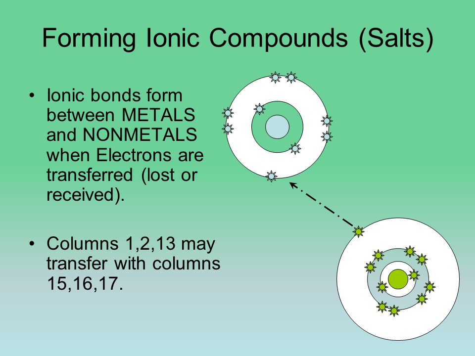 Forming Ionic Compounds (Salts) Ionic bonds form between METALS and NONMETALS when Electrons are transferred (lost or received). Columns 1,2,13 may tr