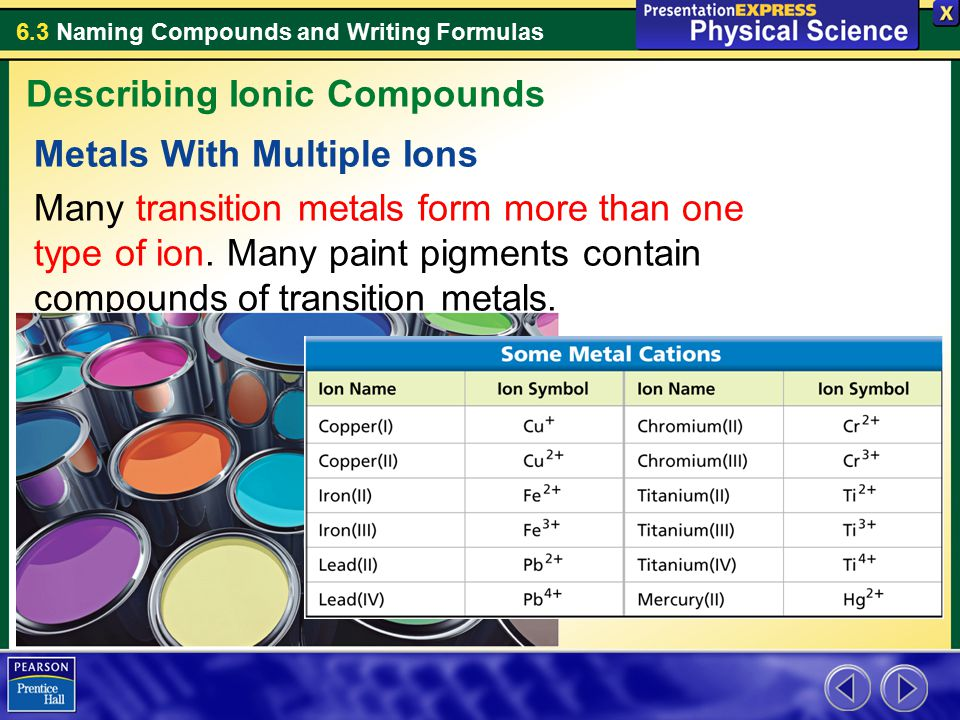 6.3 Naming Compounds and Writing Formulas Metals With Multiple Ions Many transition metals form more than one type of ion. Many paint pigments contain