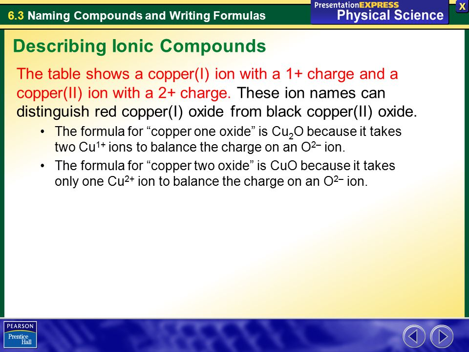 6.3 Naming Compounds and Writing Formulas The table shows a copper(I) ion with a 1+ charge and a copper(II) ion with a 2+ charge. These ion names can