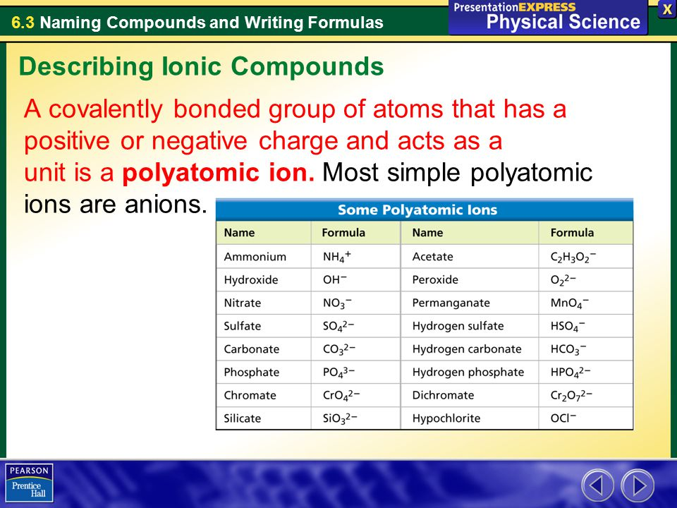 6.3 Naming Compounds and Writing Formulas A covalently bonded group of atoms that has a positive or negative charge and acts as a unit is a polyatomic ion.