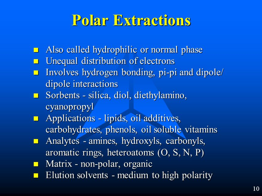 9 The Real Mechanism of Solid Phase Extraction