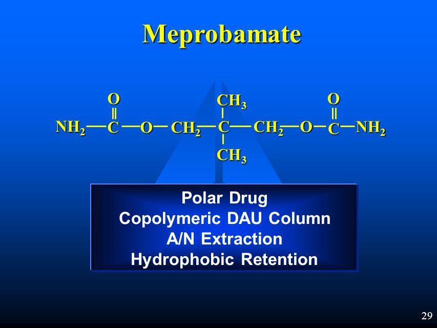 28 LCMSMS of Glycopyrrolate