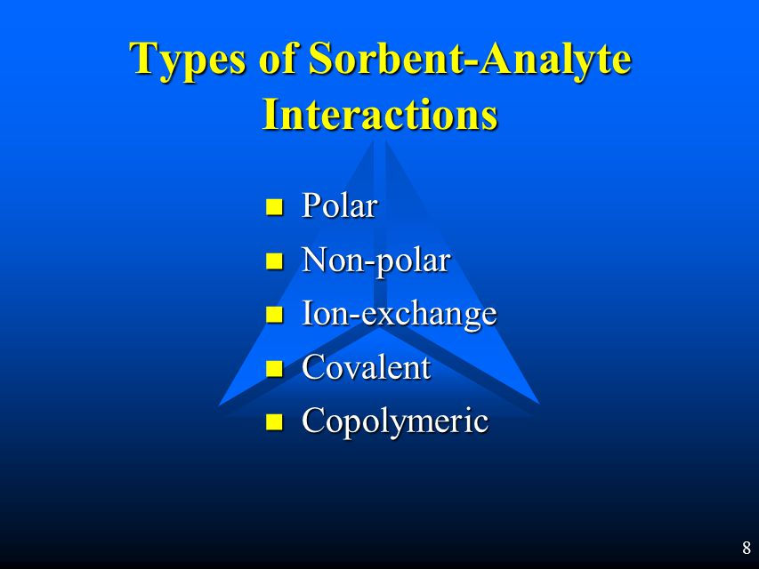 7 SPE Steps Condition sorbents Condition sorbents Apply sample Apply sample Wash interferences Wash interferences Dry sorbent Dry sorbent Elute analyte Elute analyte