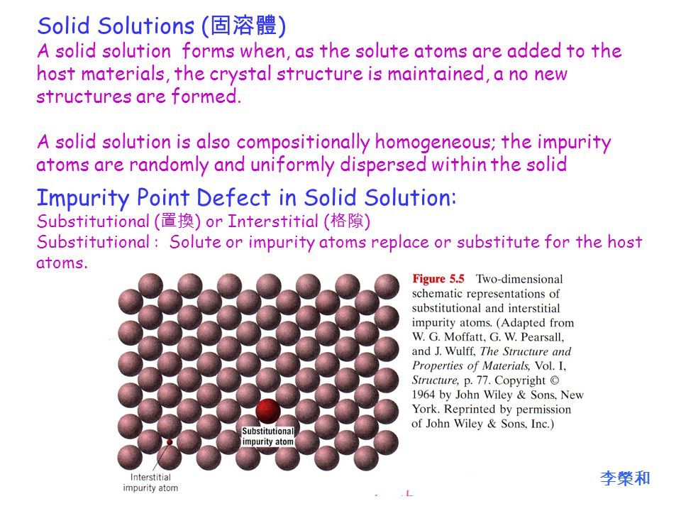 Solid Solutions ( 固溶體 ) A solid solution forms when, as the solute atoms are added to the host materials, the crystal structure is maintained, a no new structures are formed.