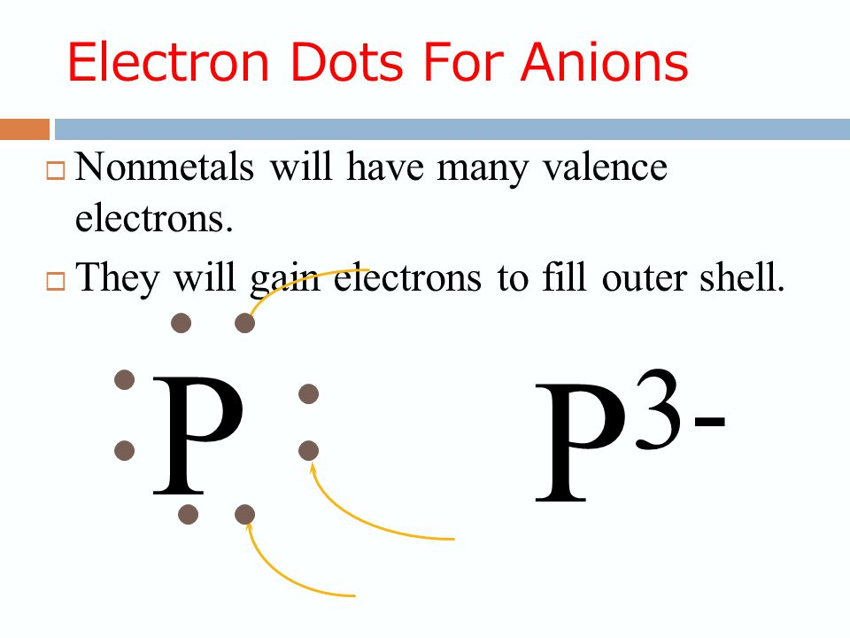 Electron Dots For Cations  Metals will have few valence electrons  These will come off  Forming positive ions Ca 2+