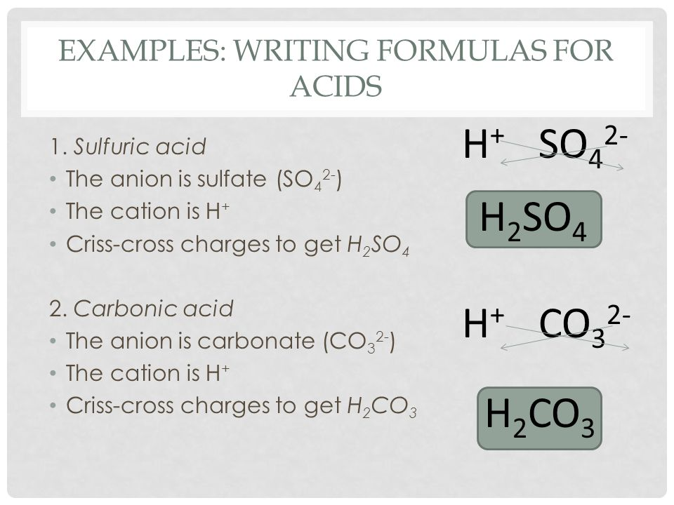 EXAMPLES: WRITING FORMULAS FOR ACIDS 1. Sulfuric acid The anion is sulfate (SO 4 2- ) The cation is H + Criss-cross charges to get H 2 SO 4 2. Carboni
