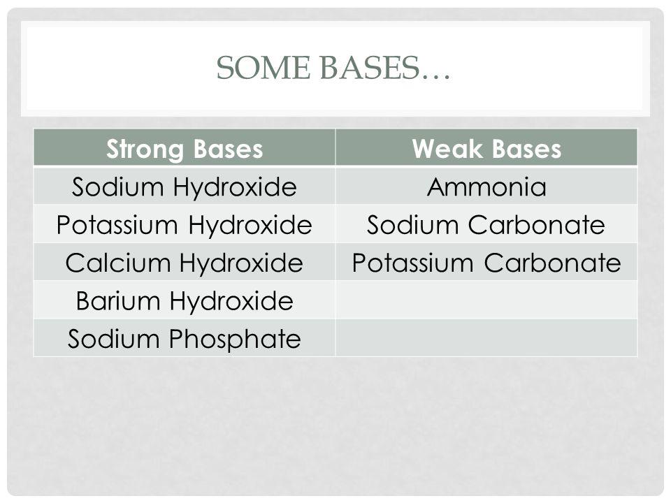 SOME BASES… Strong BasesWeak Bases Sodium HydroxideAmmonia Potassium HydroxideSodium Carbonate Calcium HydroxidePotassium Carbonate Barium Hydroxide Sodium Phosphate