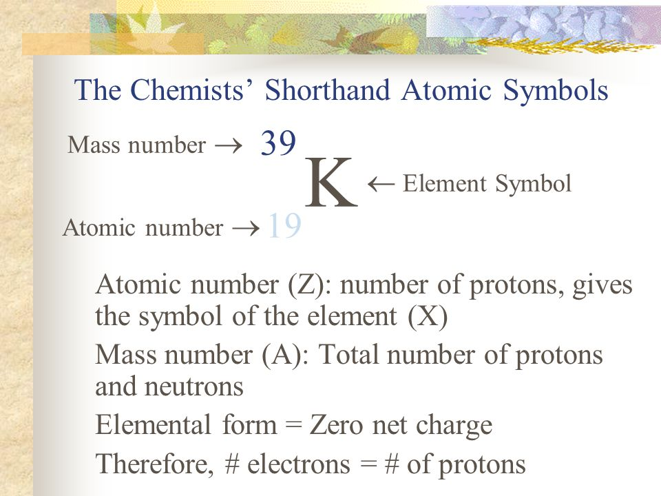 The Chemists' Shorthand Atomic Symbols Atomic number (Z): number of protons, gives the symbol of the element (X) Mass number (A): Total number of prot