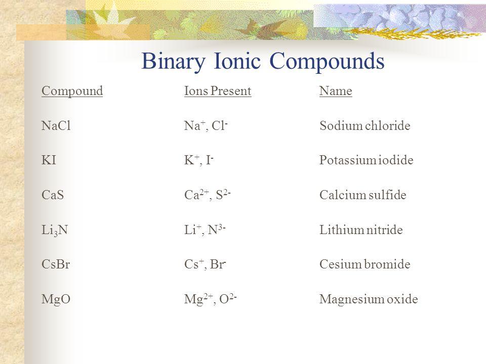 Binary Ionic Compounds CompoundIons PresentName NaClNa +, Cl - Sodium chloride KIK +, I - Potassium iodide CaSCa 2+, S 2- Calcium sulfide Li 3 NLi +,