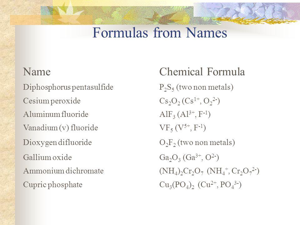 Formulas from Names NameChemical Formula Diphosphorus pentasulfideP 2 S 5 (two non metals) Cesium peroxideCs 2 O 2 (Cs 1+, O 2 2- ) Aluminum fluorideA