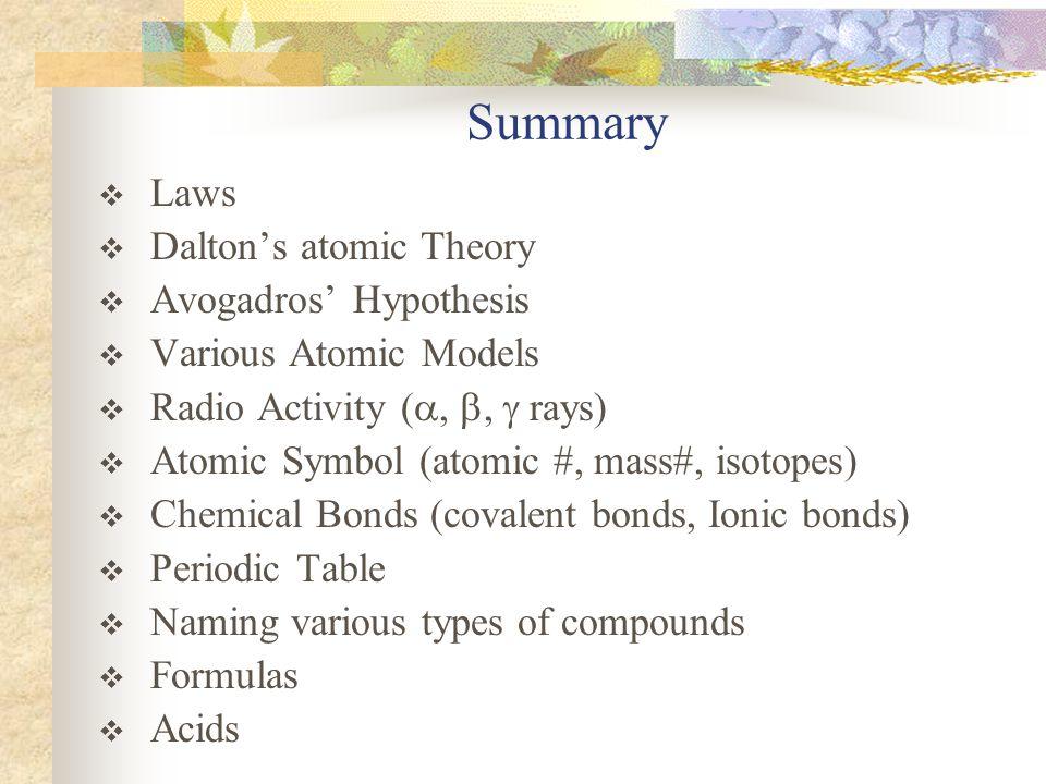 Summary  Laws  Dalton's atomic Theory  Avogadros' Hypothesis  Various Atomic Models  Radio Activity ( , ,  rays)  Atomic Symbol (atomic #, ma