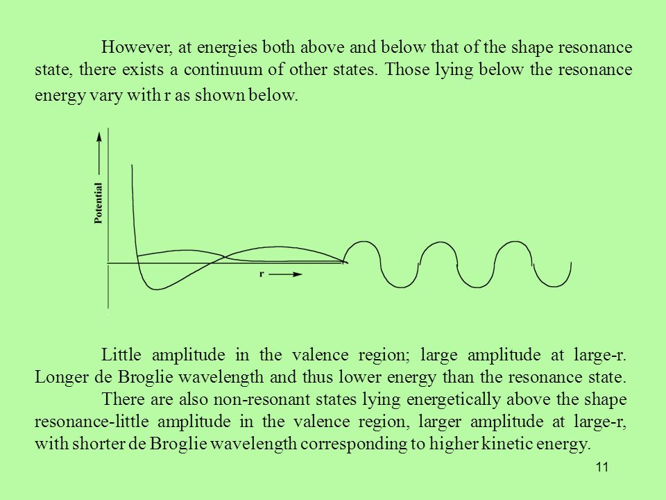 11 Little amplitude in the valence region; large amplitude at large-r. Longer de Broglie wavelength and thus lower energy than the resonance state. Th