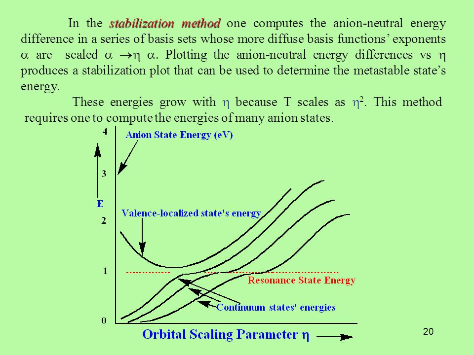 20 stabilization method In the stabilization method one computes the anion-neutral energy difference in a series of basis sets whose more diffuse basi