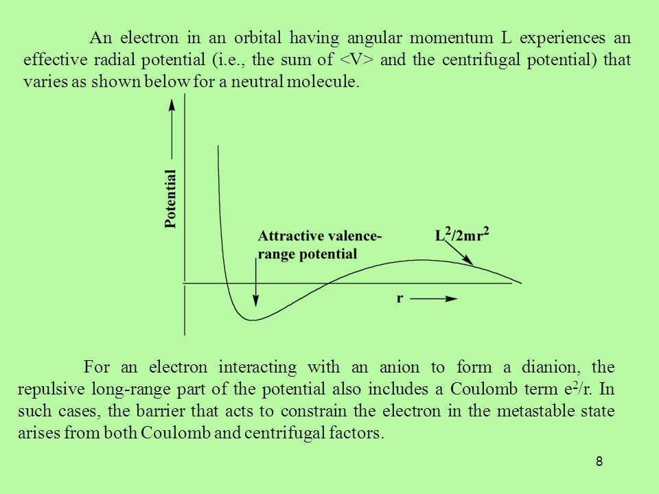 8 An electron in an orbital having angular momentum L experiences an effective radial potential (i.e., the sum of and the centrifugal potential) that varies as shown below for a neutral molecule.