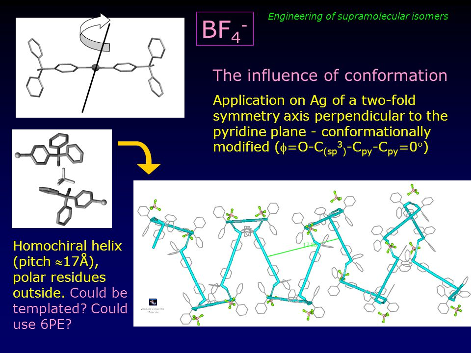 Engineering of supramolecular isomers The influence of conformation Application on Ag of a two-fold symmetry axis perpendicular to the pyridine plane