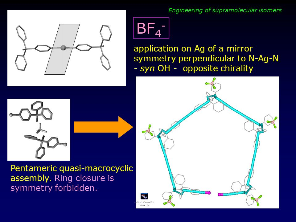 Engineering of supramolecular isomers application on Ag of a mirror symmetry perpendicular to N-Ag-N - syn OH - opposite chirality Pentameric quasi-ma