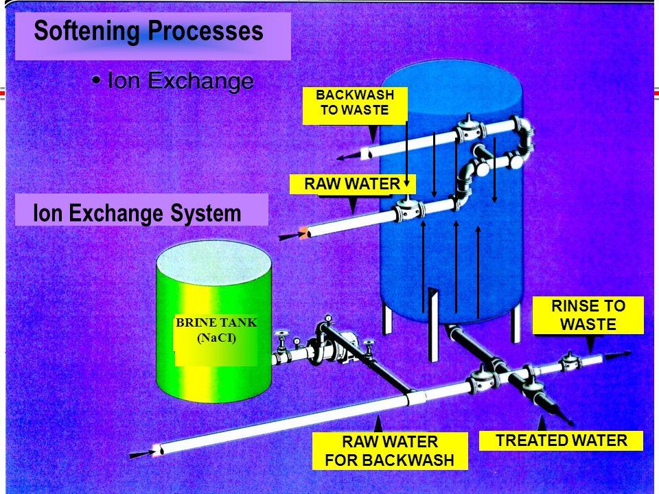 IX26 IX Brine Recycling Brine Tank Precip.