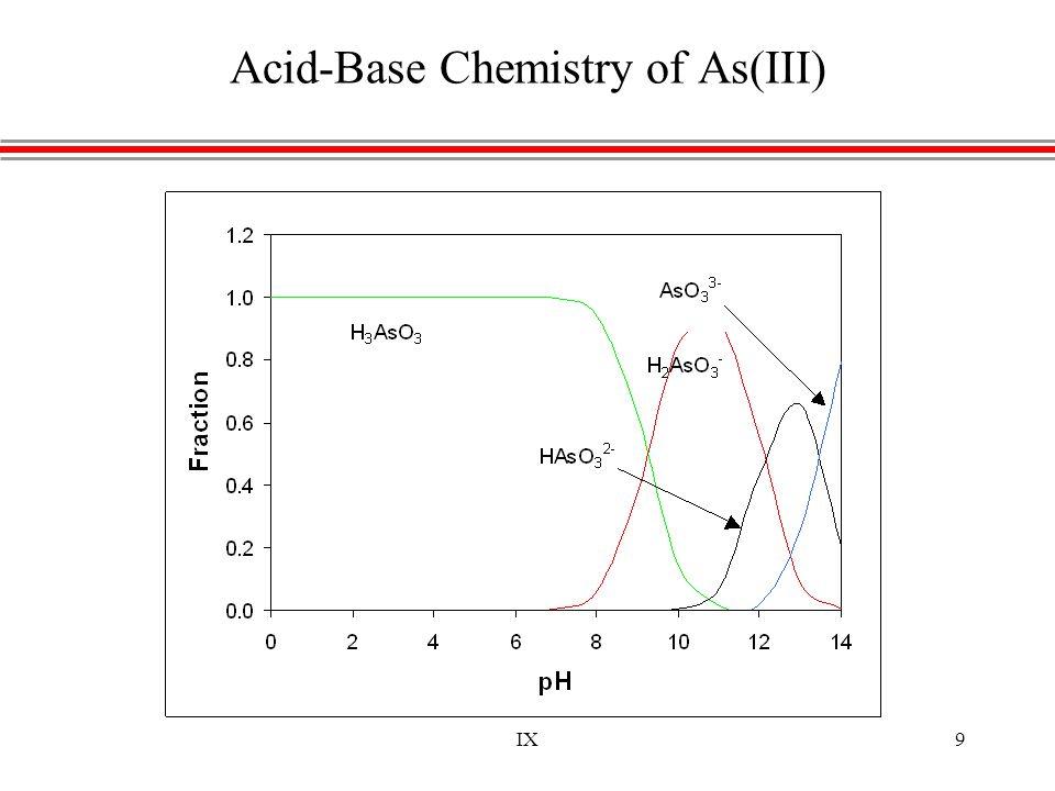 IX20 EPA Study at Medical Facility - Arsenic