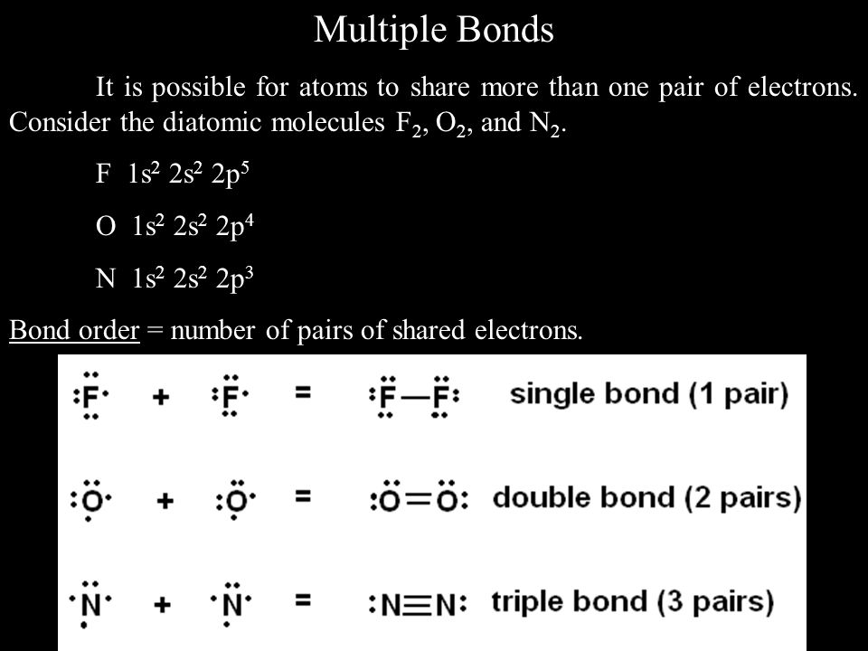 Multiple Bonds It is possible for atoms to share more than one pair of electrons.