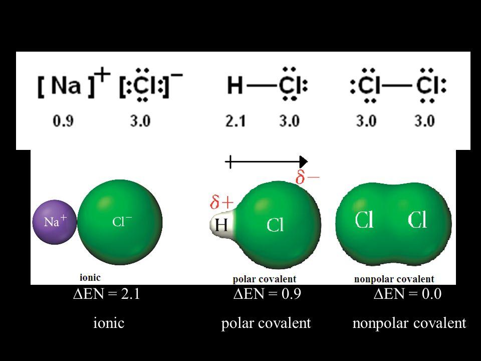  EN = 2.1  EN = 0.9  EN = 0.0 ionic polar covalent nonpolar covalent