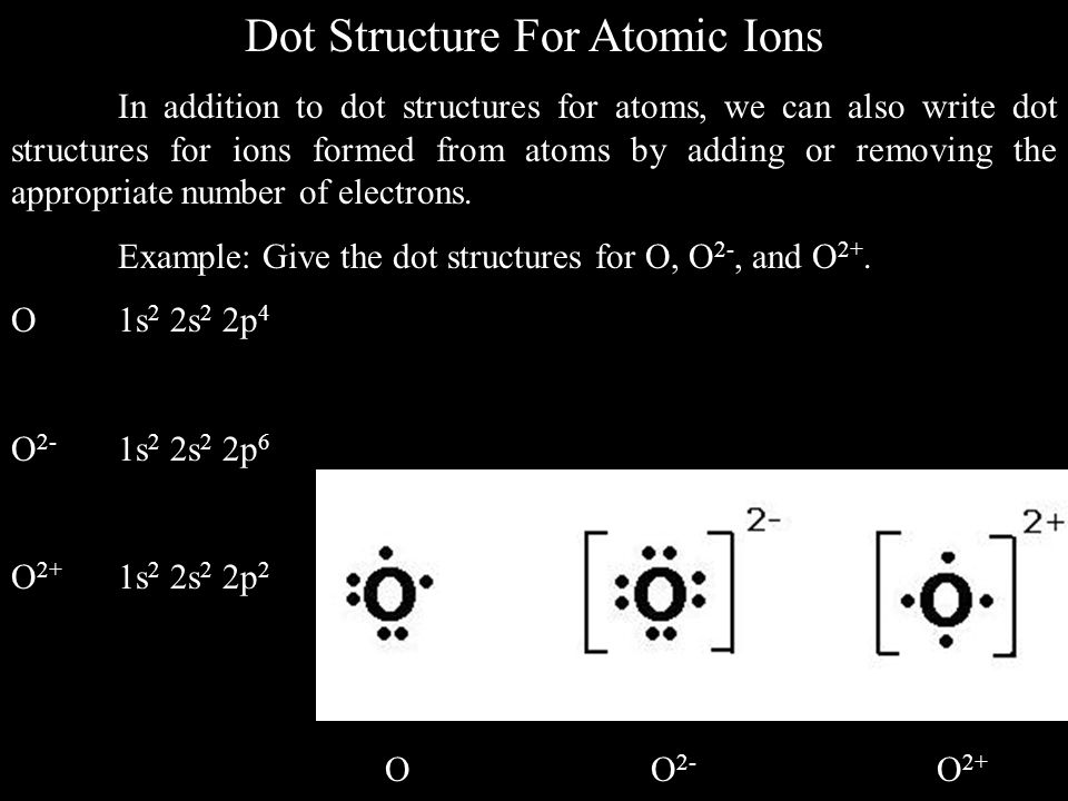 Dot Structure For Atomic Ions In addition to dot structures for atoms, we can also write dot structures for ions formed from atoms by adding or removing the appropriate number of electrons.