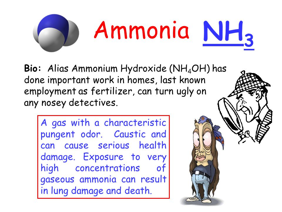 NH 3 Ammonia A gas with a characteristic pungent odor.