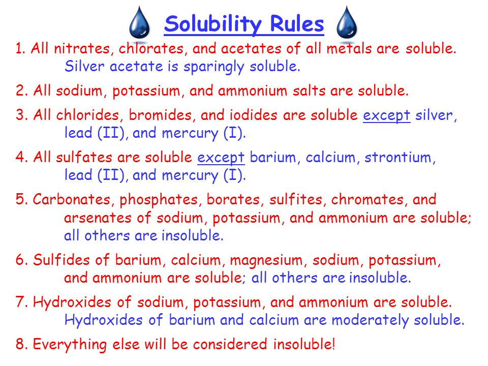 Solubility Rules 1.All nitrates, chlorates, and acetates of all metals are soluble.
