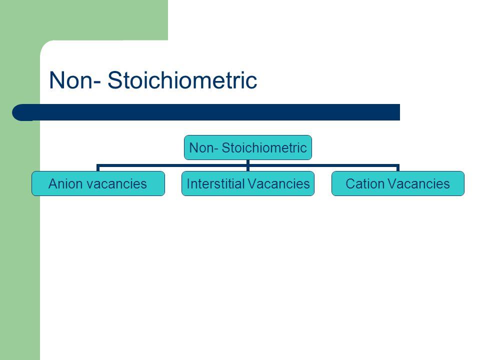 Non- Stoichiometric Anion vacancies Interstitial Vacancies Cation Vacancies