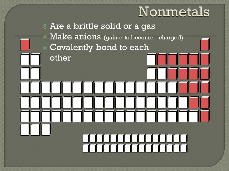 So… Look to see if there is a metal first in the formula Again, semimetals are not a classification in naming; you need to treat the elements that are on the right of the line as non-metals, and those on the left as metals.