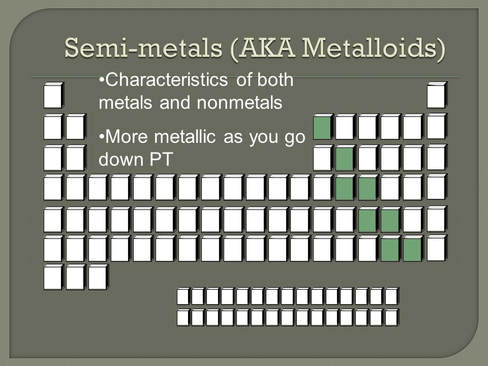 Naming ionic compounds: Remember that those are compounds that have a metal first in the formula*, and then a nonmetal or a polyatomic ion.